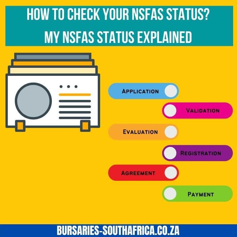 nsfas status
